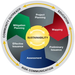 sustainability_graphic