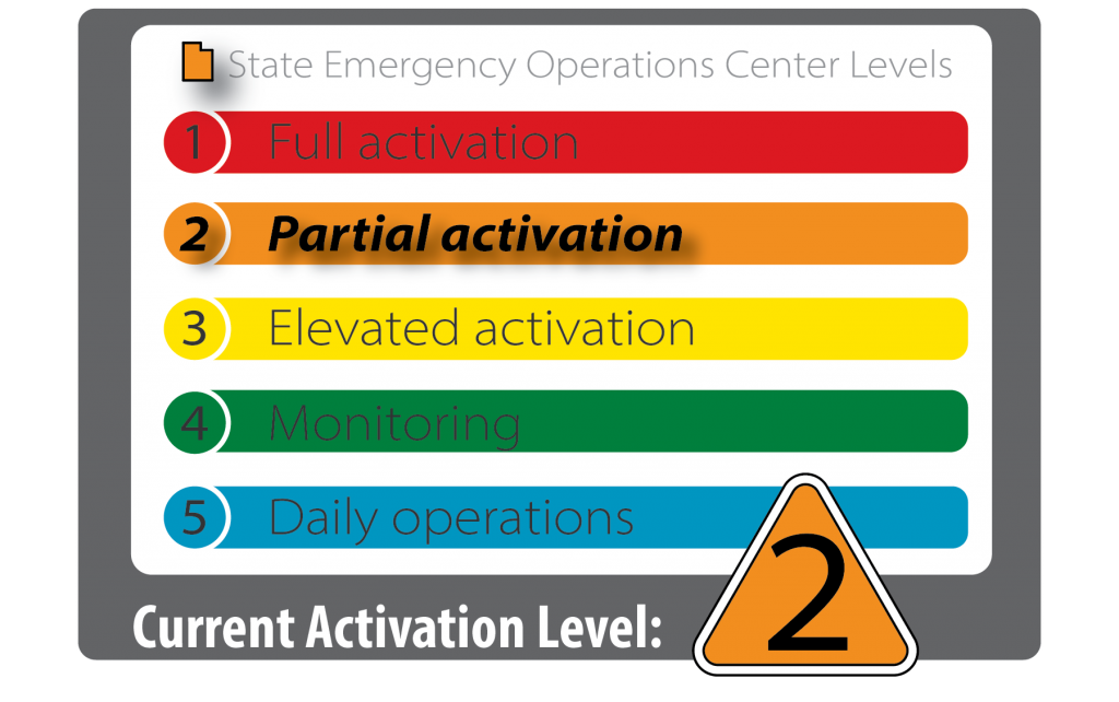 State of Utah emergency operations center is at activation level 2 partial activation
